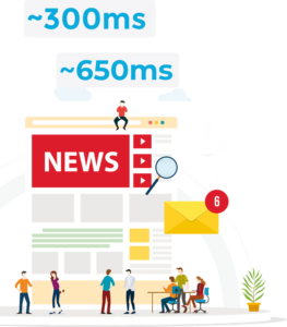 kontakt z reklamą przy planowaniu mediaplanu