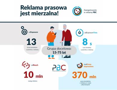 reklama prasowa w polsce