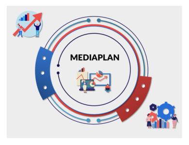 mediaplan w badaniach reklamy prasowej